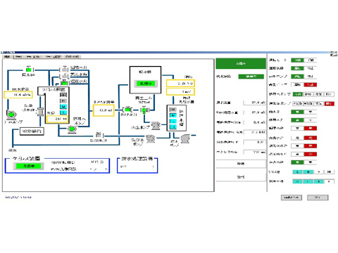 PLANET C(监视记录系统)